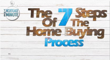 The 7 steps of the homebuying process